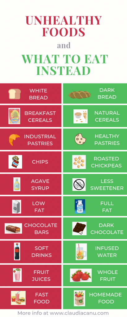 A chart with unhealthy foods and what to eat instead